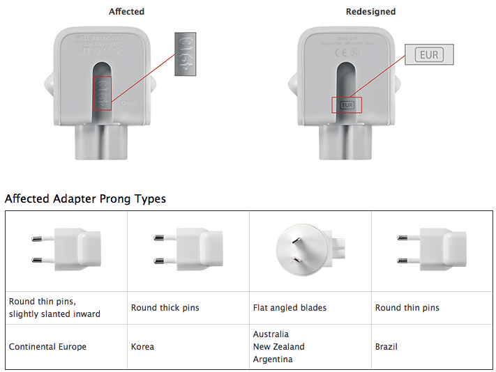 Duckhead Adapter Recall
