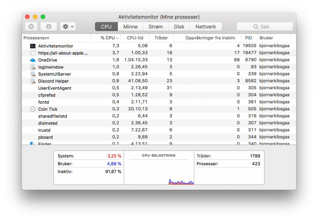 Activity monitor a tool for solving slow mac issues